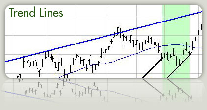 Trend Lines feature picture